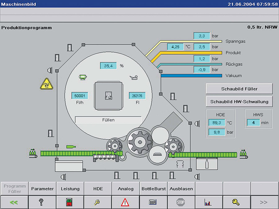Production Management Screen