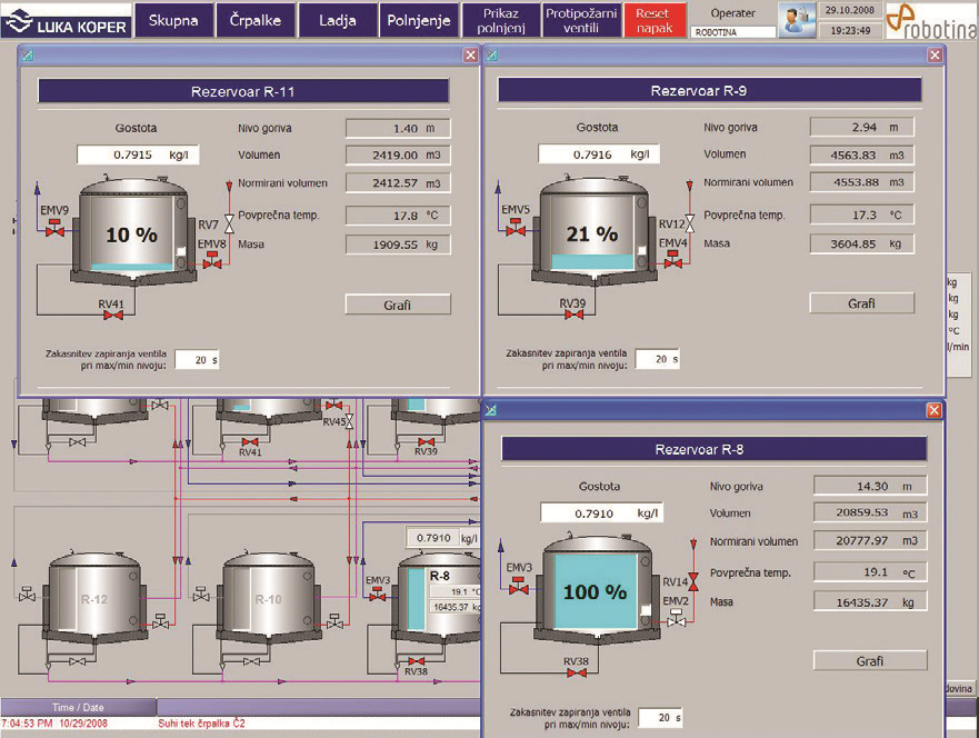 Port Reservoir Controls Using GENESIS64™ HMI/SCADA