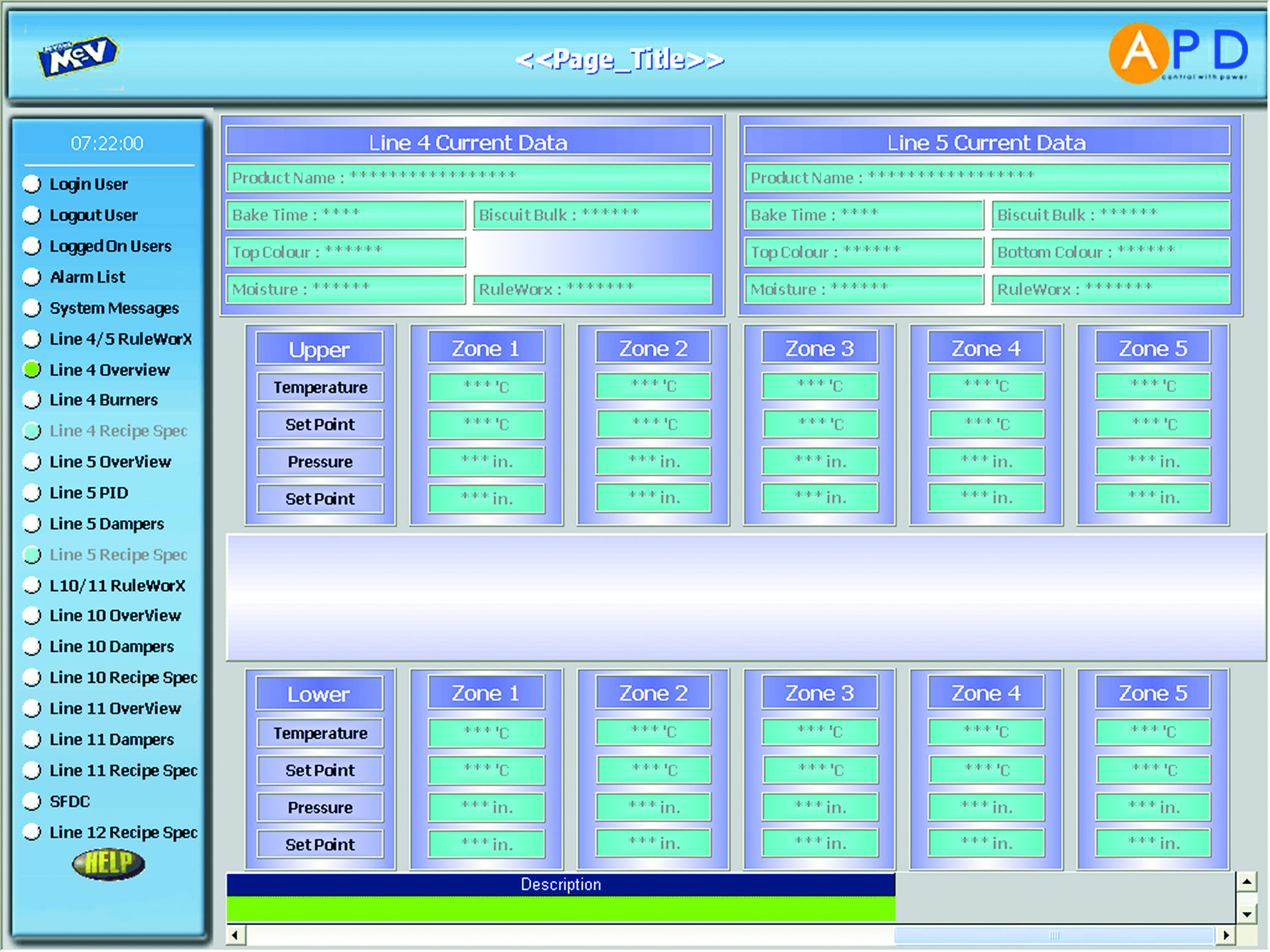 Main Control Screen at UB - McVitie's