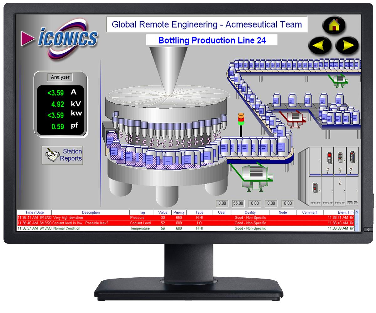 GENESIS32 HMI/SCADA | ICONICS Software Solutions