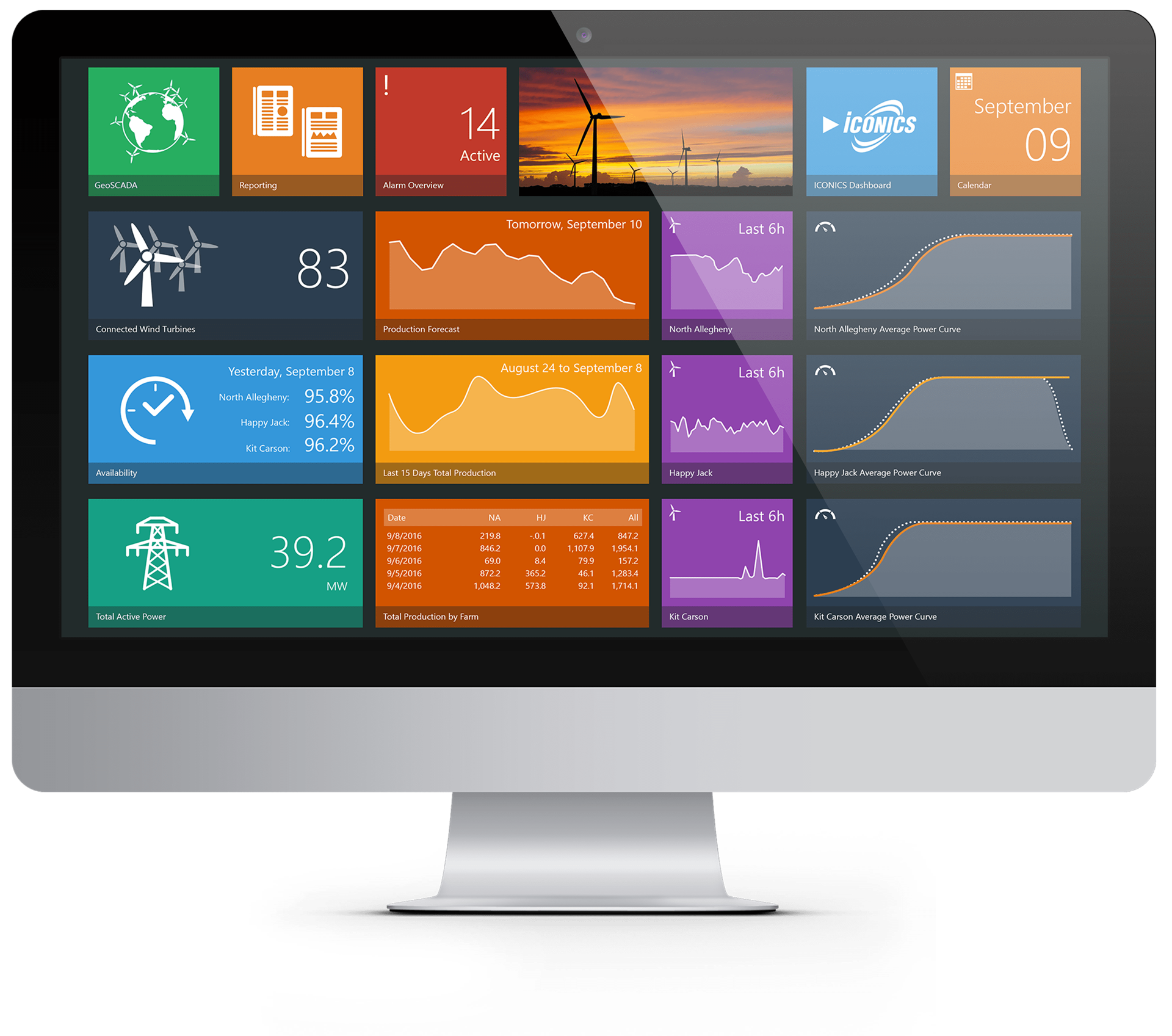 ICONICS Software Solutions